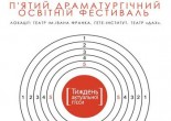 V-th Festival of Actual Ukrainian Dramaturgy
